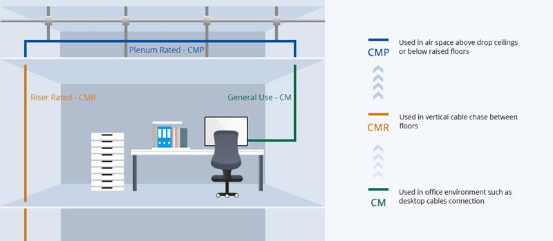 CM & CMR & CMP Application